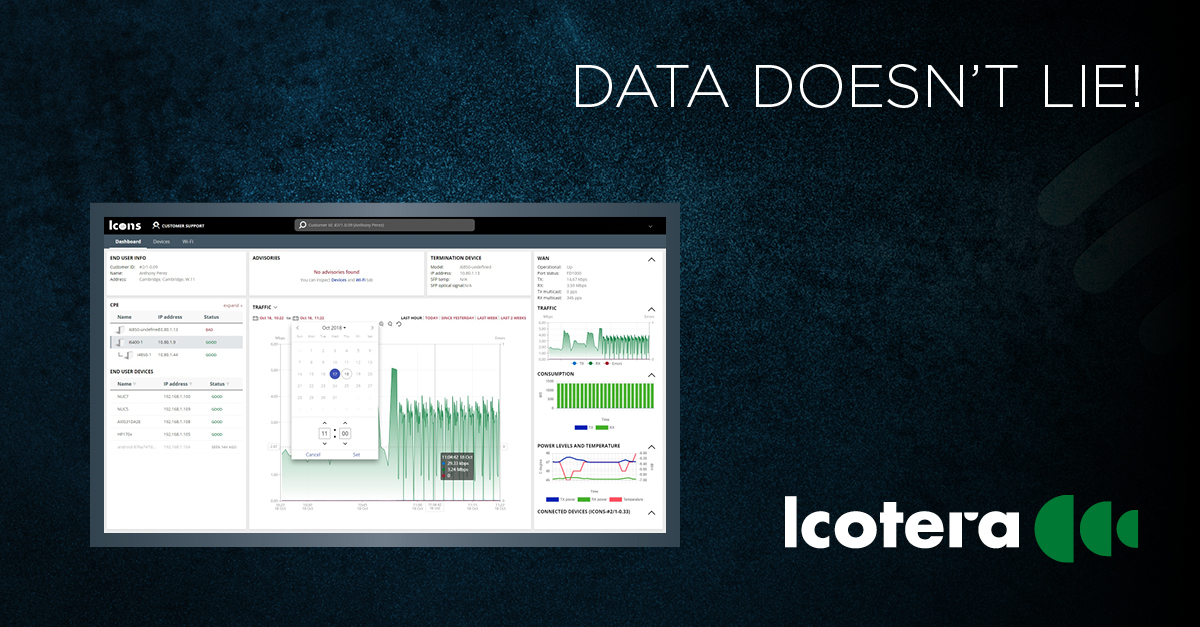 In-home monitoring – the value of data